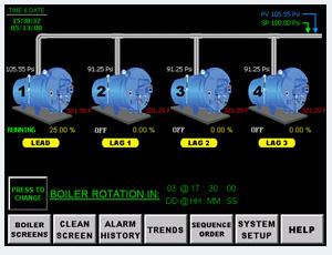 353 P-type Boiler Lead Lag
